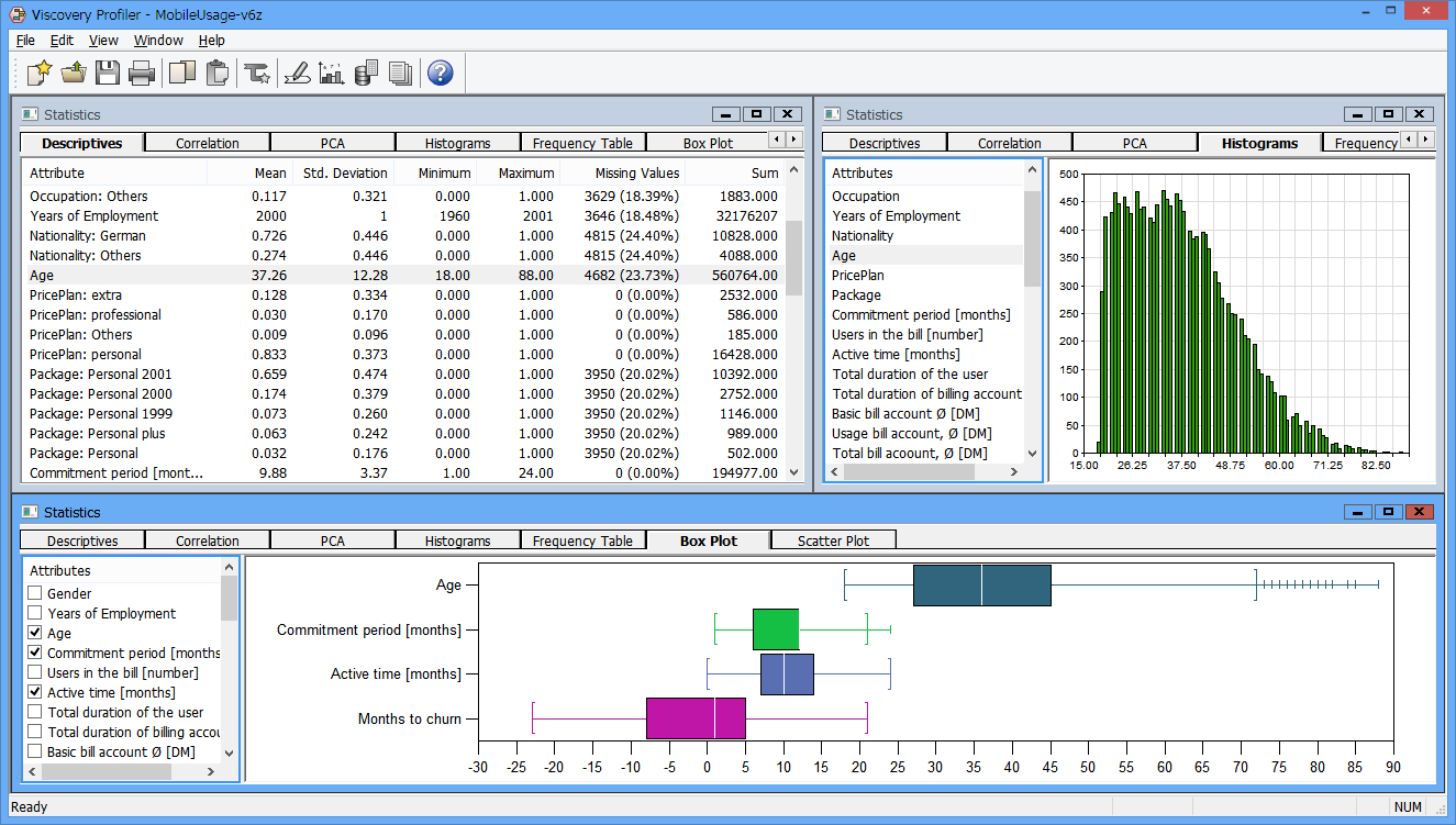 statistical analysis of business data Data analysis overview - learn excel data analysis in simple and easy steps   data mining business intelligence statistical analysis predictive analytics.